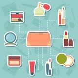 构成案件、化妆用品和秀丽辅助部件 库存图片