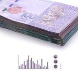 林吉特马来西亚的企业概念 免版税库存图片