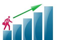 查出的企业增长 免版税库存图片