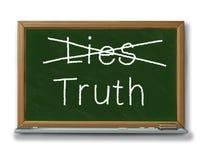 查出的谎言可靠性证券信任真相 免版税库存照片