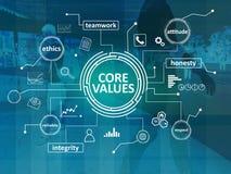 核心价值,商业道德诱导激动人心的行情 免版税库存照片