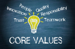 核心价值-与电灯泡和文本的企业概念 免版税库存照片