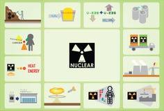 核象 库存图片