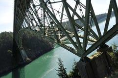桥梁现代桁架 免版税图库摄影