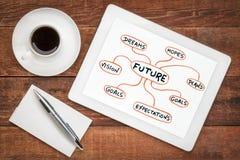 梦想、目标、计划和视觉-塑造未来概念 免版税库存照片