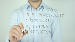 梦想,方向责任教育态度刺激 影视素材