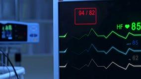 检查E的脉冲Cinemagraph C 与脉冲的G显示器 股票录像