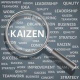 概念与事务Kaizen日本方法关连 免版税库存图片