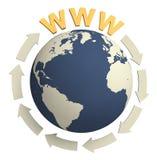 概念地球互联网万维网 免版税库存照片
