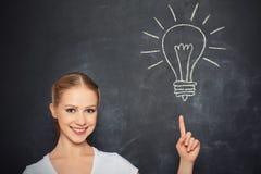 概念想法。在黑板的白垩和电灯泡画的妇女 免版税库存图片