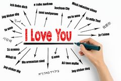 概念我爱你 与文本的图用不同的语言 通信和爱背景 库存图片