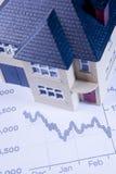 概念拒绝房产市场陈列 免版税图库摄影
