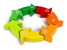 概念效率能量再循环 库存照片