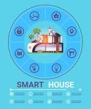 模板Infographic现代聪明的家庭技术概念、控制安全录象系统和自动化, 库存例证