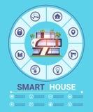 模板Infographic现代聪明的家庭技术概念、控制安全录象系统和自动化, 皇族释放例证
