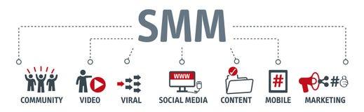 横幅smm -社会medi营销概念 皇族释放例证