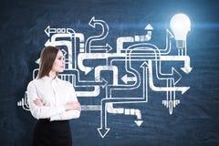 横渡的胳膊妇女和一个箭头迷宫在黑板 免版税图库摄影