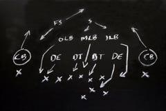 橄榄球形成nfl战术 免版税库存照片