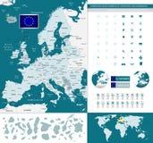 欧盟共同体国家和候选人地图 免版税库存照片