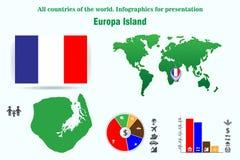 欧罗巴岛 世界的所有国家 介绍的Infographics 向量例证