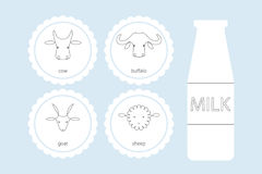 母牛,山羊,绵羊,水牛的一条线象 向量例证