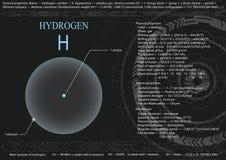 氢原子 库存例证