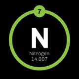 氮气化学元素 库存图片