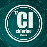 氯化学元素 皇族释放例证