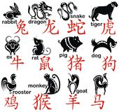 汉语签署黄道带 库存图片
