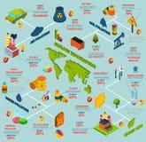 污染等量Infographics 皇族释放例证