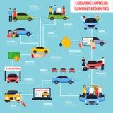 汽车共用模式和合伙使用汽车Infographics 向量例证