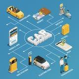 汽车共用模式等量流程图 库存例证
