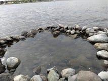 河水池  免版税库存照片