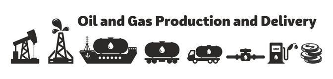油和煤气生产和交付 向量例证