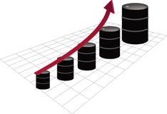油的价格上升  库存例证