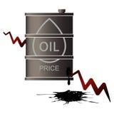 油价模板 免版税图库摄影