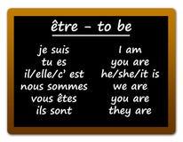 法语 库存图片