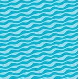 波浪起伏的形式 图库摄影