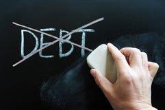 注销和清除的负债 免版税图库摄影
