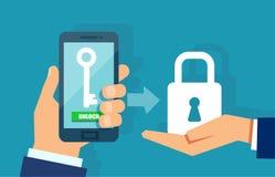 流动安全,数据保护概念 向量 库存例证