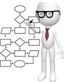 流程图天才书呆子计划程序程序员 免版税库存照片