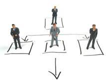 流程图 免版税库存图片