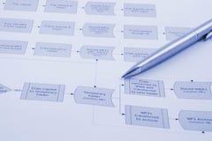 流程进程 免版税图库摄影