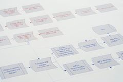 流程进程 免版税库存图片