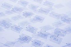 流程进程 免版税库存照片