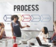流程活动操作实践步图表概念 库存照片