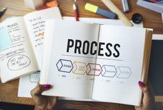 流程活动操作实践步图表概念 库存图片