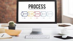 流程活动操作实践步图表概念 图库摄影