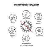 流行性感冒的预防 在被隔绝的背景的传染媒介例证 免版税库存图片