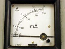 测量仪 免版税库存图片